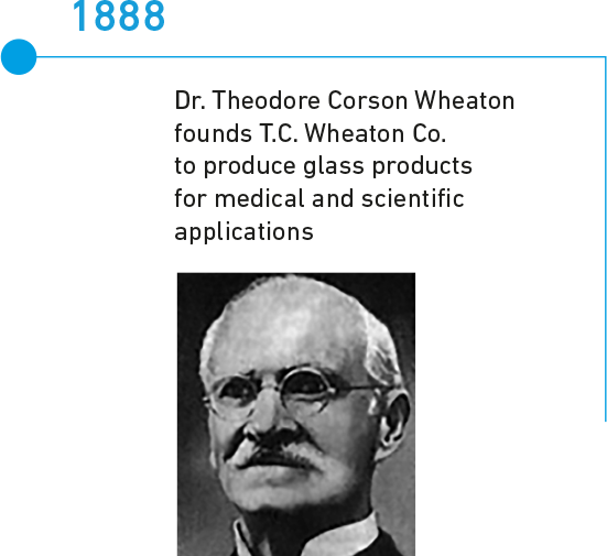1888 Dr. Theodore Corson Wheaton founds T.C. Wheaton Co. to produce glass products for medical and scientific applications