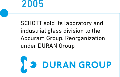2005 The laboratory and industrial glass division of SCHOTT AG is sold to ADCURAM