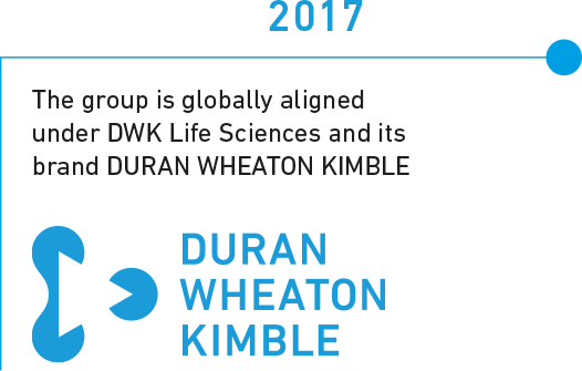 2017 The group reorganizes as DURAN WHEATON KIMBLE